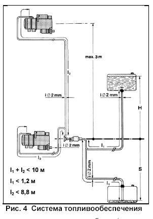 Подключение к топливной системе автомобиля